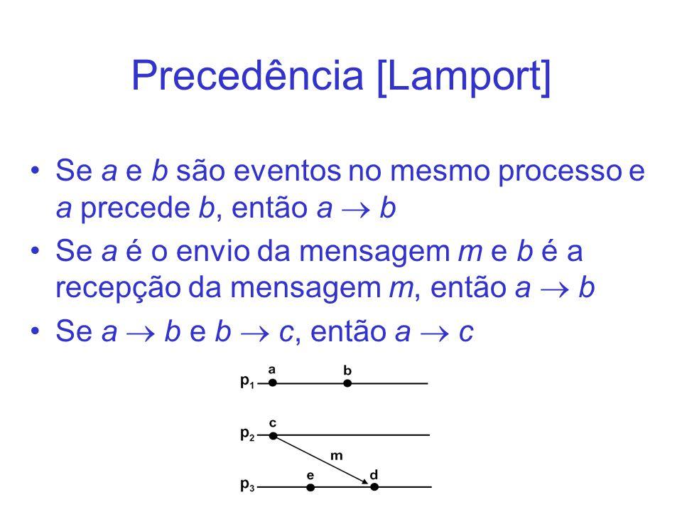 Precedência [Lamport]